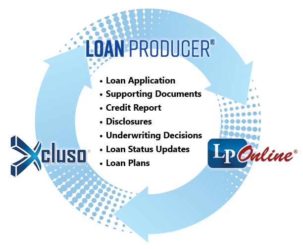 Loan Producer Connection